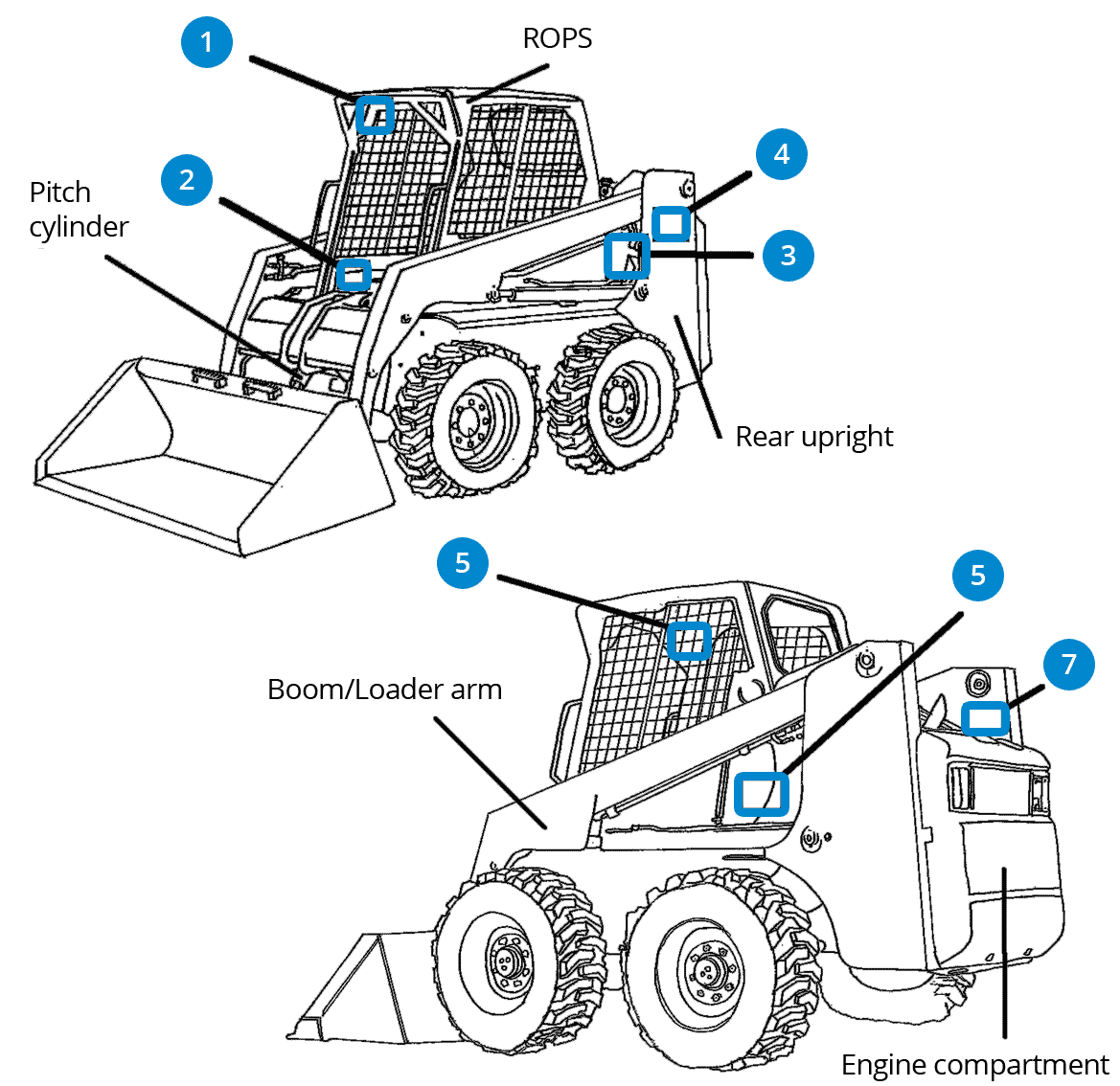 Loader (Skid Steer)