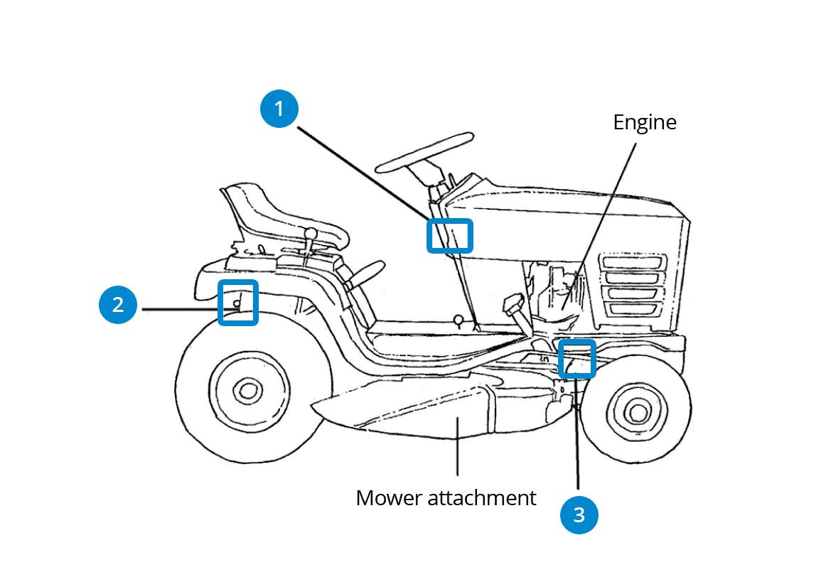 Tractor (Lawn & Garden)