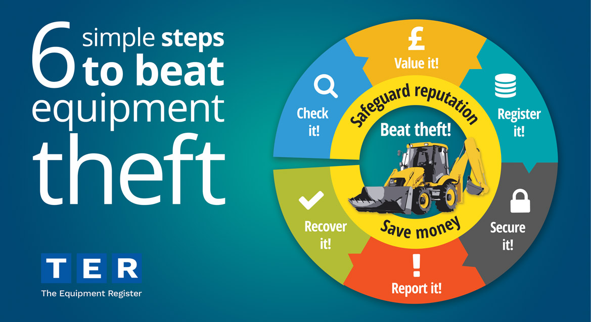6 simple steps to beat equipment theft